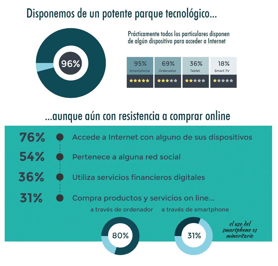 Los-servicios-financieros-digitales-2