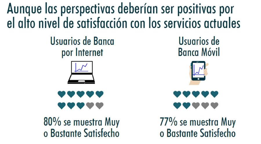 Los-servicios-financieros-digitales-4